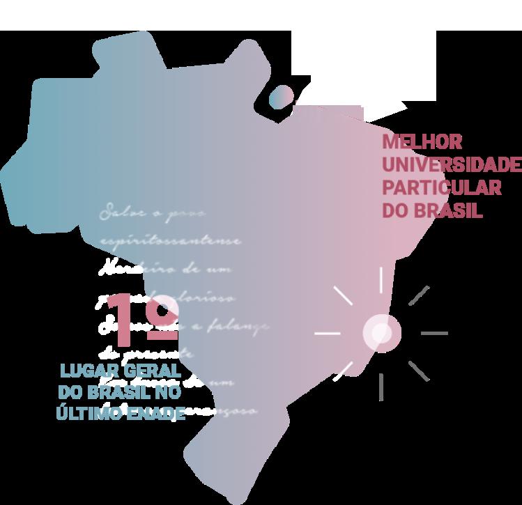 Segunda melhor Universidade particular do Brasil