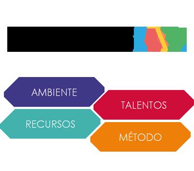 FindesLAB lança Programa de Empreendedorismo Industrial